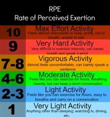 rpe-better